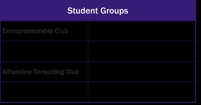 entrepreneurship student groups